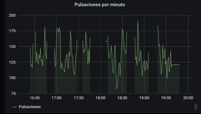 captura-grafana-pruebas