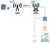 diagrama-comunicaciones